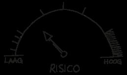 Project- & Risicomanagement
